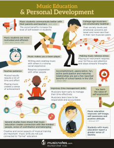Music Ed and Personal Development Infographic